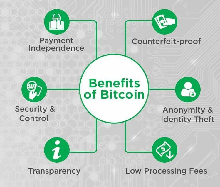Benefits of Bitcoin